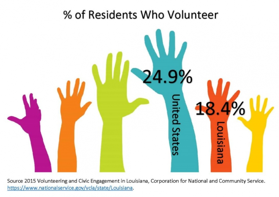 PROMOTE VOLUNTEERISM